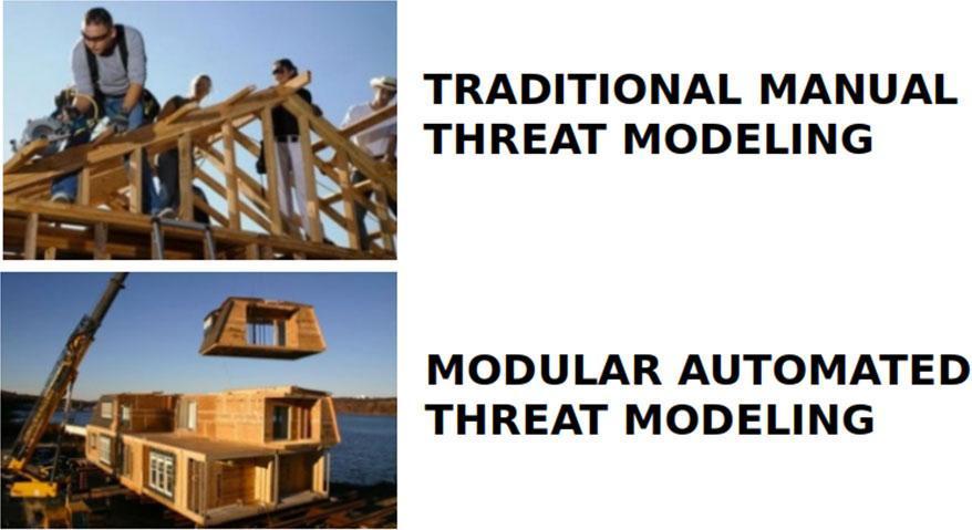 Advantages of Modular Threat Modeling